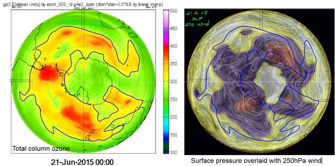 TCO and SLP and 250hPa wind
