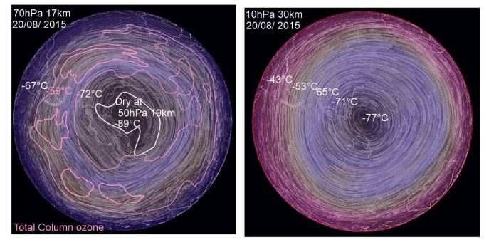 circulation at 70hPa and 10hPa