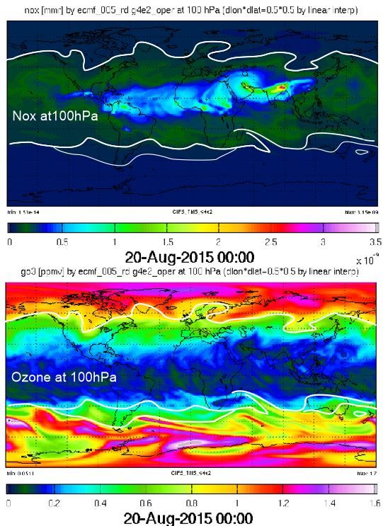 Relationship between NOx and Ozone at 100hPa