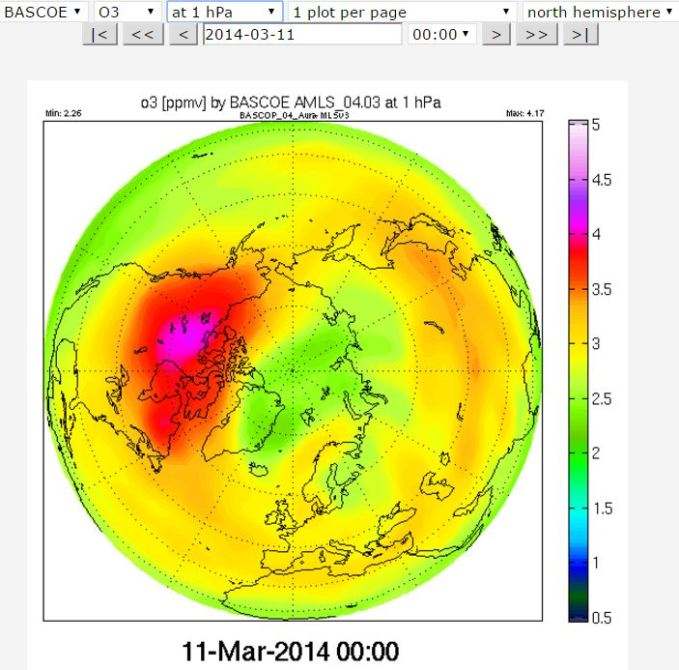2014 1 hPa ozone