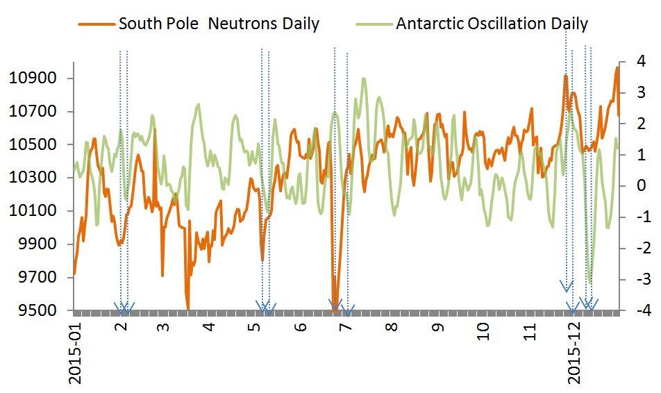 neutrons-and-aao