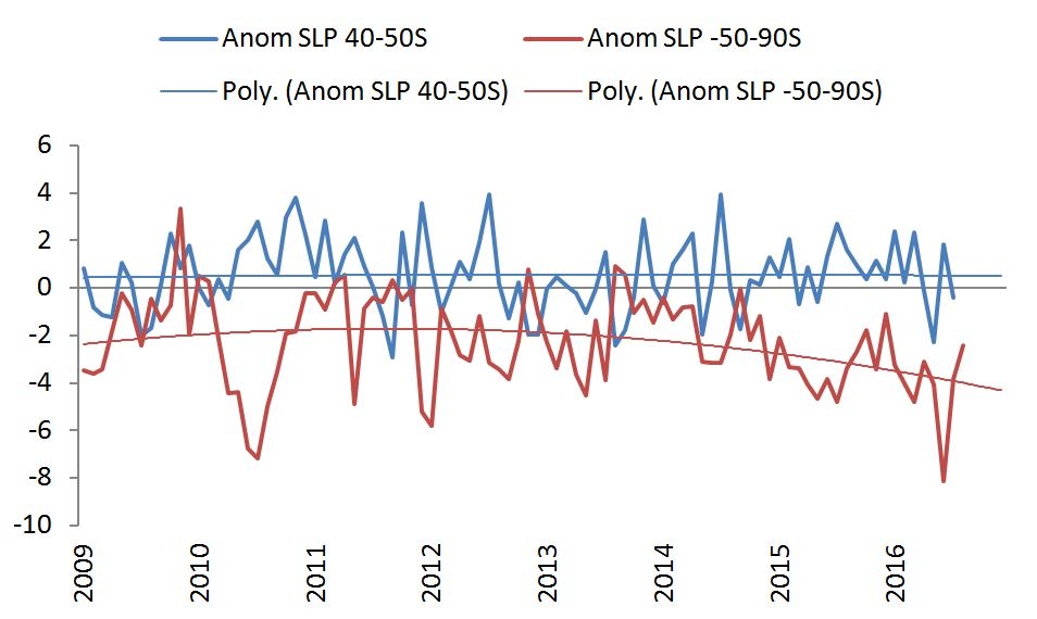 slp-50-90s-and-40-50s