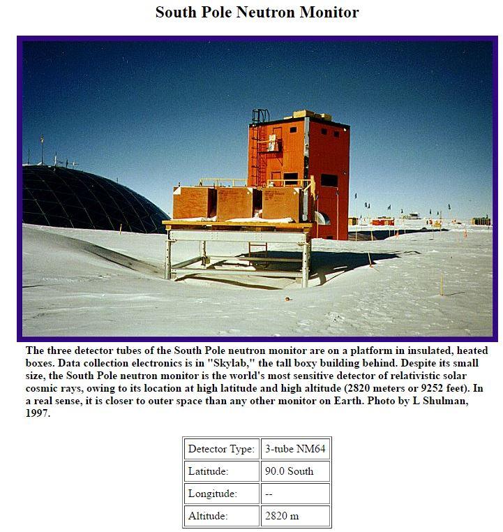 sp-neutron-monitor